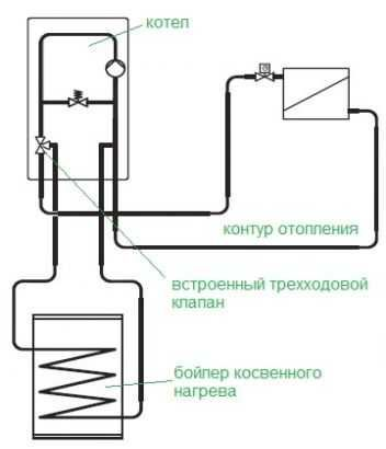Подключение БКН через трехходовой клапан